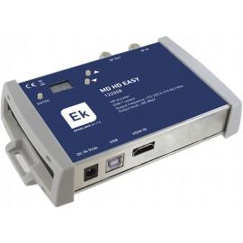 MODULADOR DIGITAL HDMI COFDM 80dBuV EK